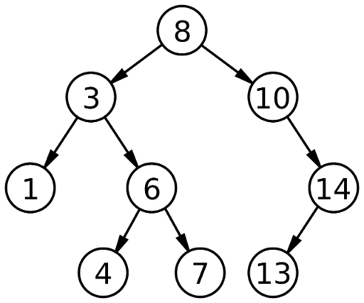 Бинарное дерево поиска